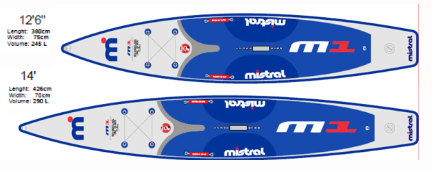 mistral-race-inflatable